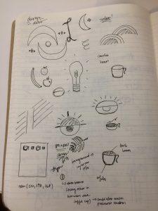 Doodles upon doodles (ijhong)
