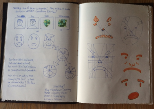 Preliminary sketches of emotional exploration.