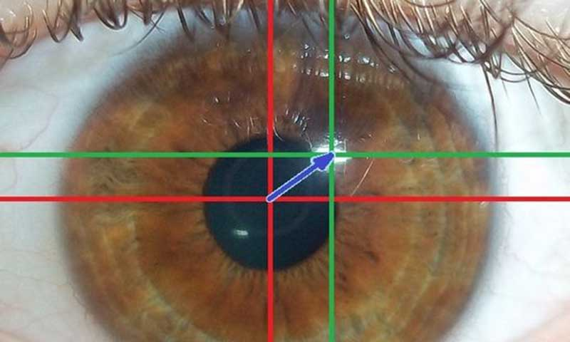 eye-tracking-algorithm