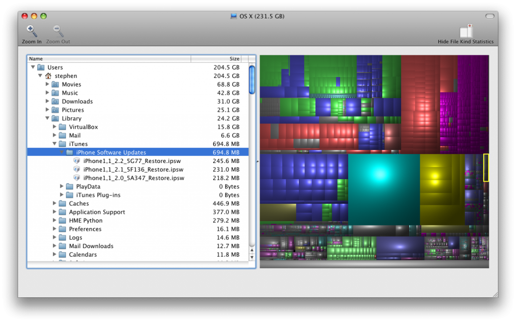 An example of someone's disk space visualized with Disk Inventory X