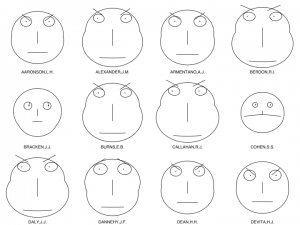 720px-Chernoff_faces_for_evaluations_of_US_judges