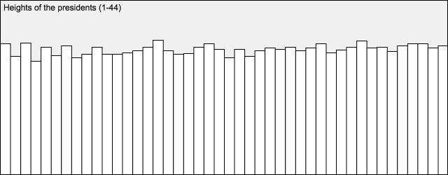 presidents-640x250