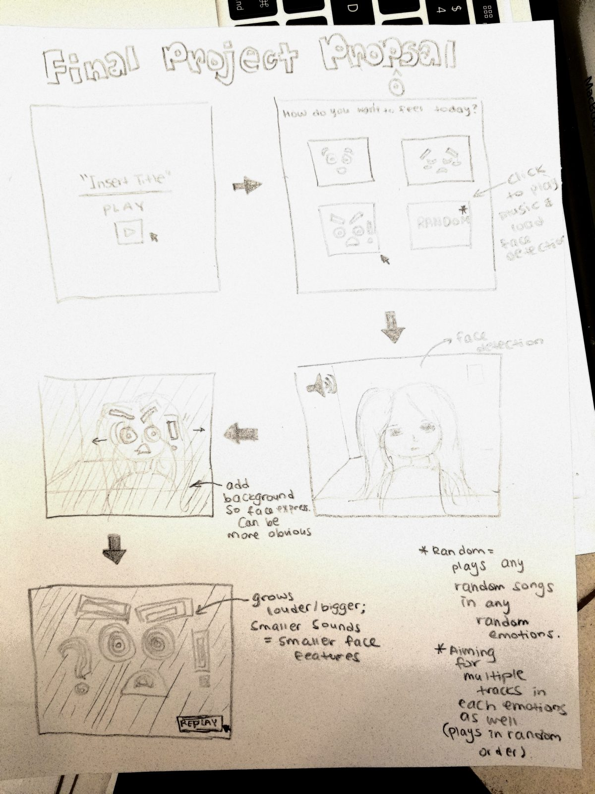 Christine Seo – Project Proposal