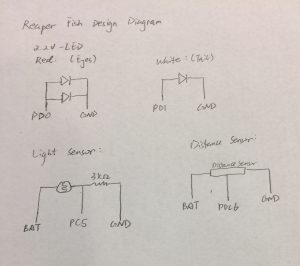 reaper-fish-circuit-design