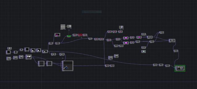 TouchDesigner Network