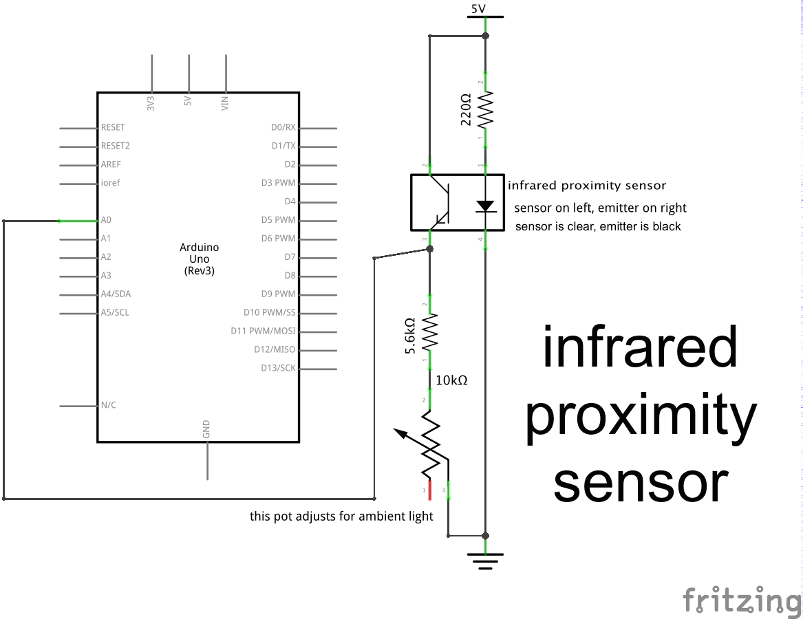 Reading an infrared proximity sensor: how far is it? — Intro